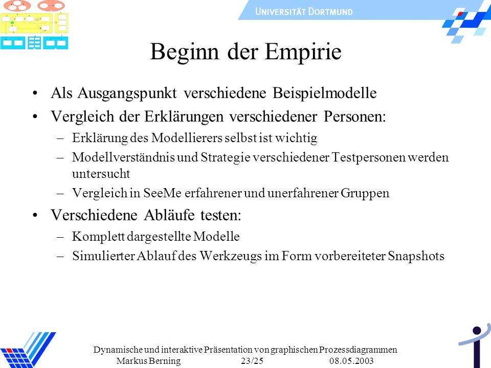 Beginn der Empirie Als Ausgangspunkt verschiedene Beispielmodelle