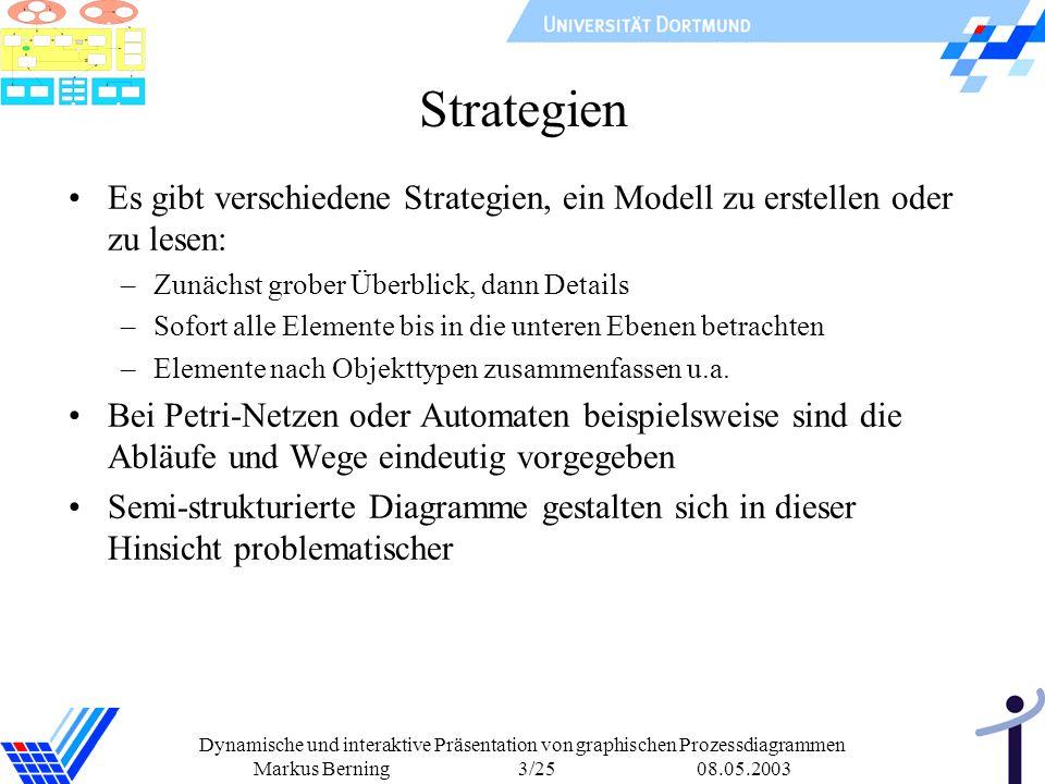 Strategien Es gibt verschiedene Strategien, ein Modell zu erstellen oder zu lesen: Zunächst grober Überblick, dann Details.