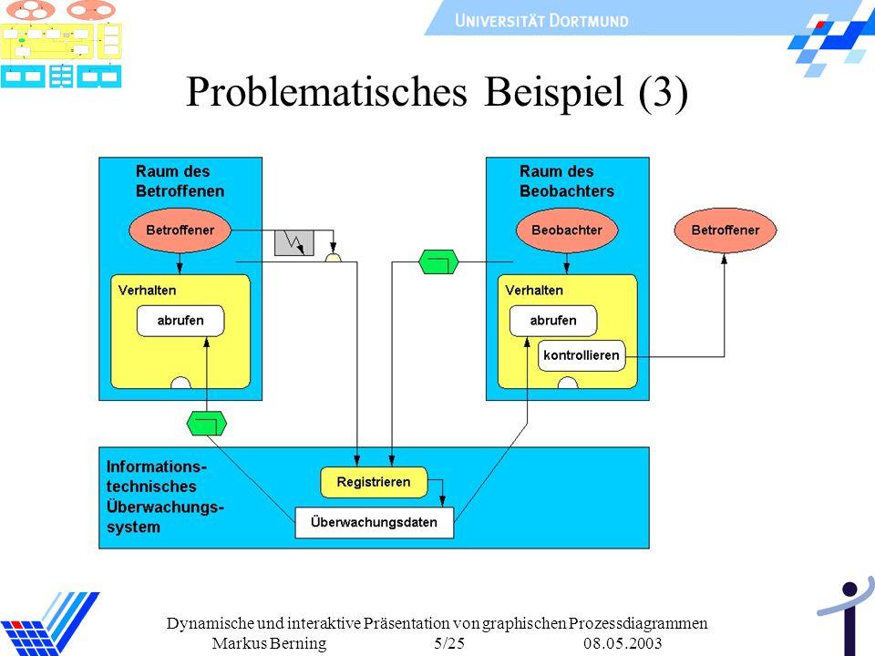 Problematisches Beispiel (3)
