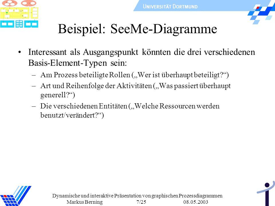 Beispiel: SeeMe-Diagramme