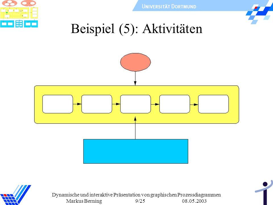 Beispiel (5): Aktivitäten