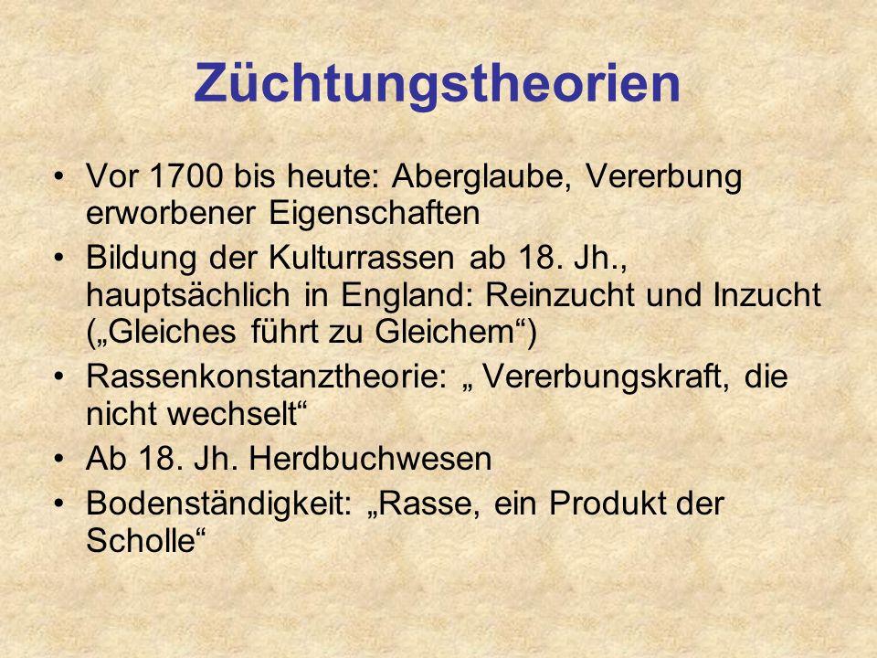 Züchtungstheorien Vor 1700 bis heute: Aberglaube, Vererbung erworbener Eigenschaften.