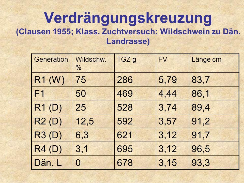 Verdrängungskreuzung (Clausen 1955; Klass