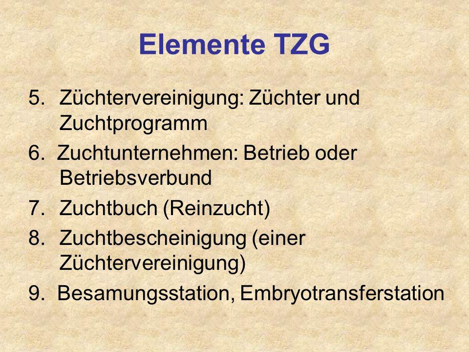 Elemente TZG 5. Züchtervereinigung: Züchter und Zuchtprogramm