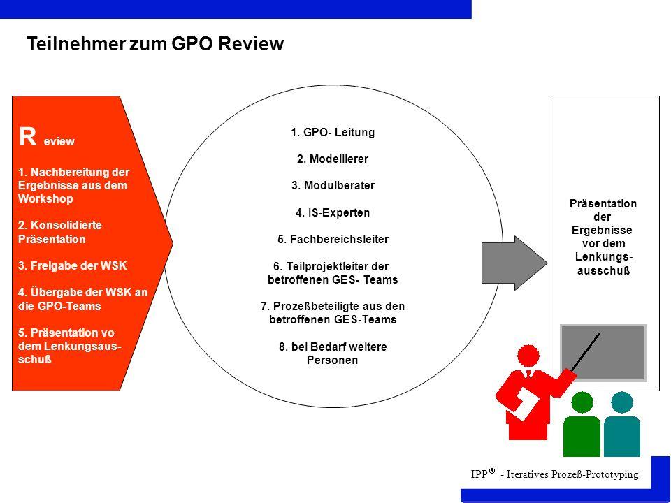R eview Teilnehmer zum GPO Review 1. GPO- Leitung 2. Modellierer