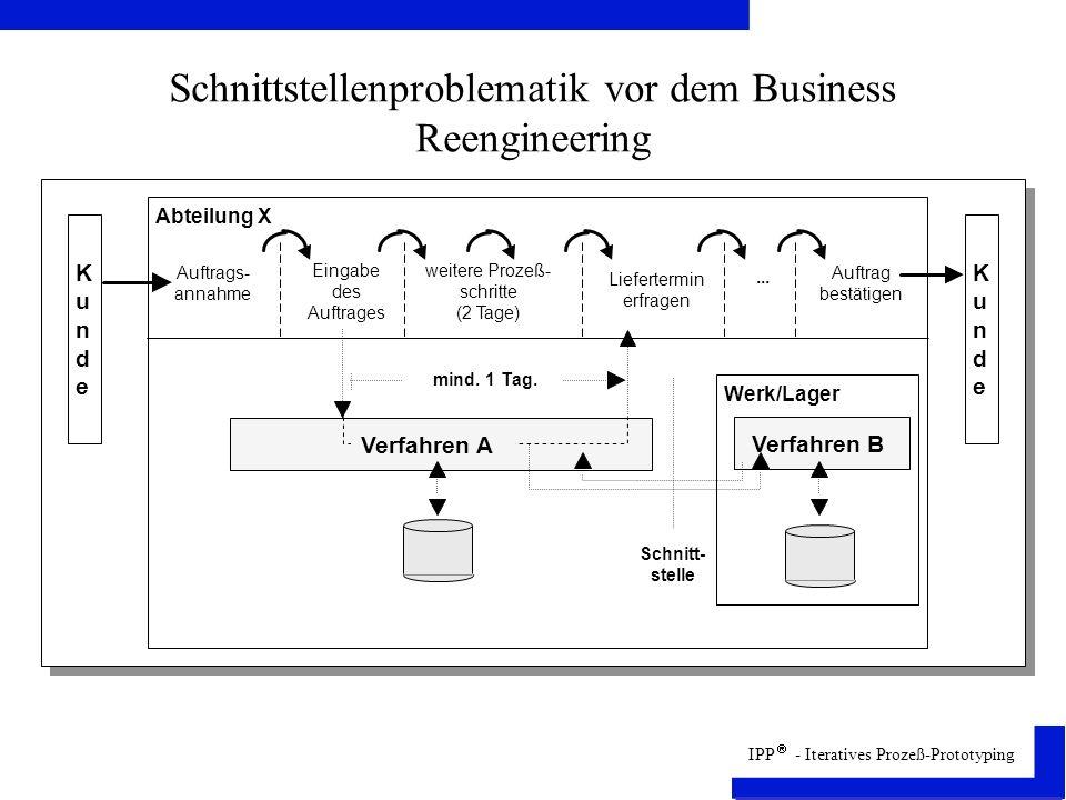 Schnittstellenproblematik vor dem Business Reengineering