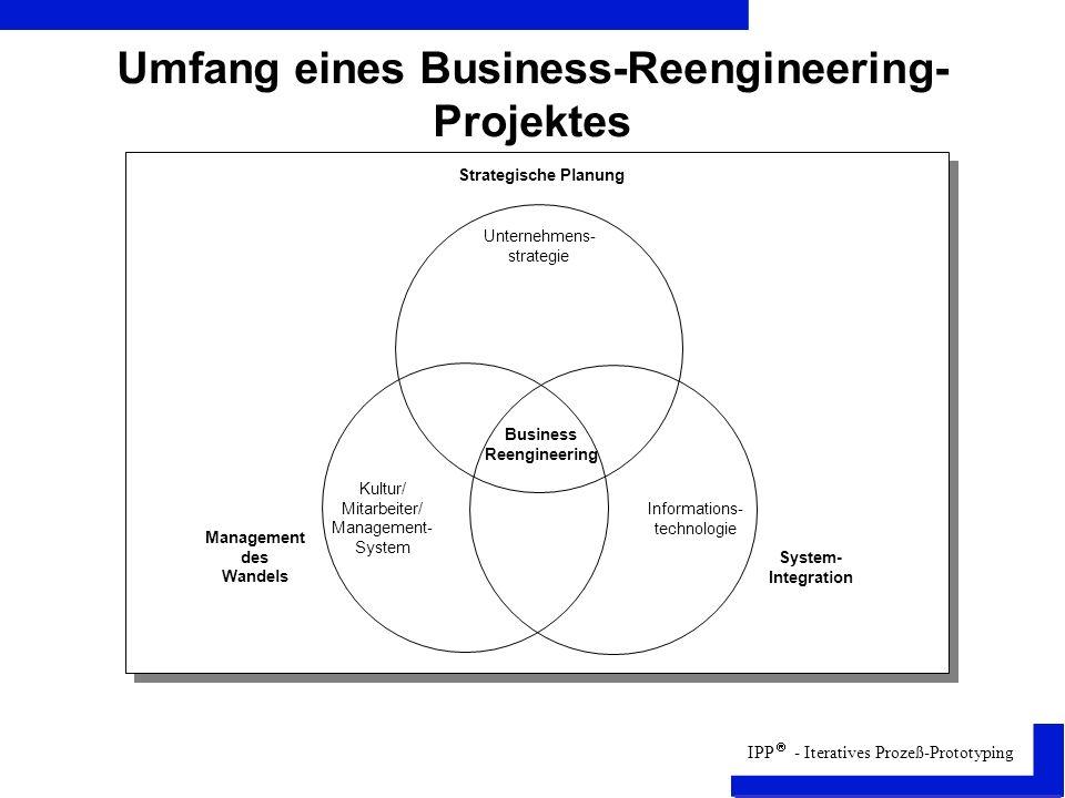 Umfang eines Business-Reengineering-Projektes