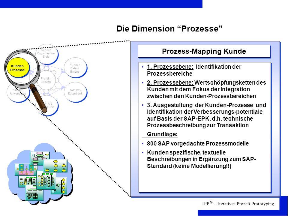 Die Dimension Prozesse