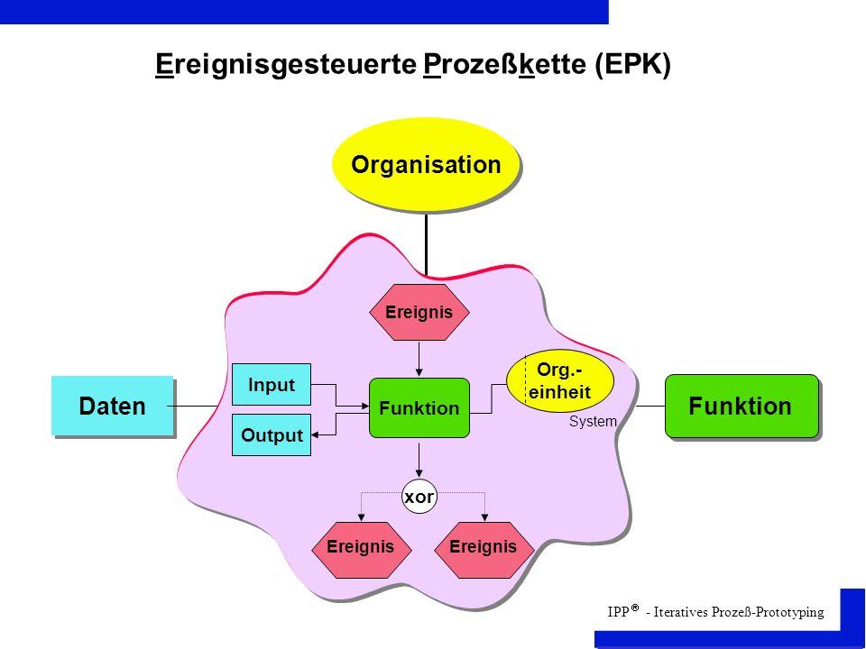 Ereignisgesteuerte Prozeßkette (EPK)