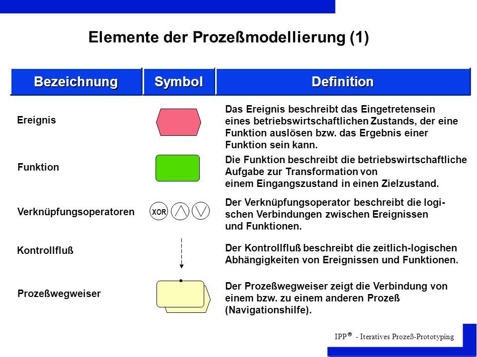 Elemente der Prozeßmodellierung (1)