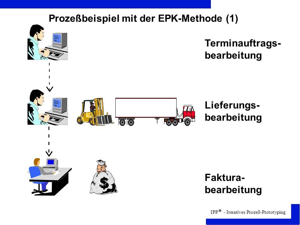 Prozeßbeispiel mit der EPK-Methode (1)