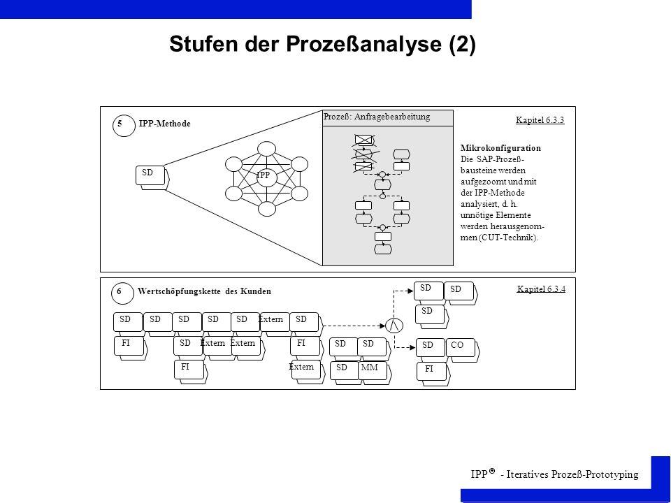 Stufen der Prozeßanalyse (2)
