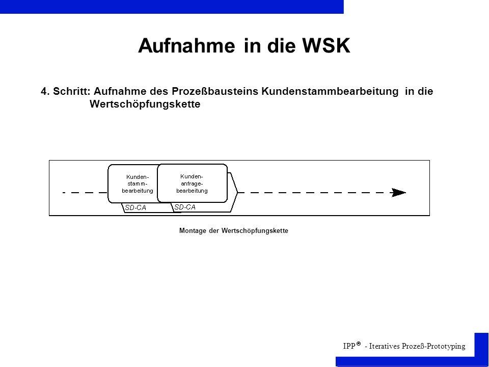Aufnahme in die WSK 4. Schritt: Aufnahme des Prozeßbausteins Kundenstammbearbeitung in die. Wertschöpfungskette.