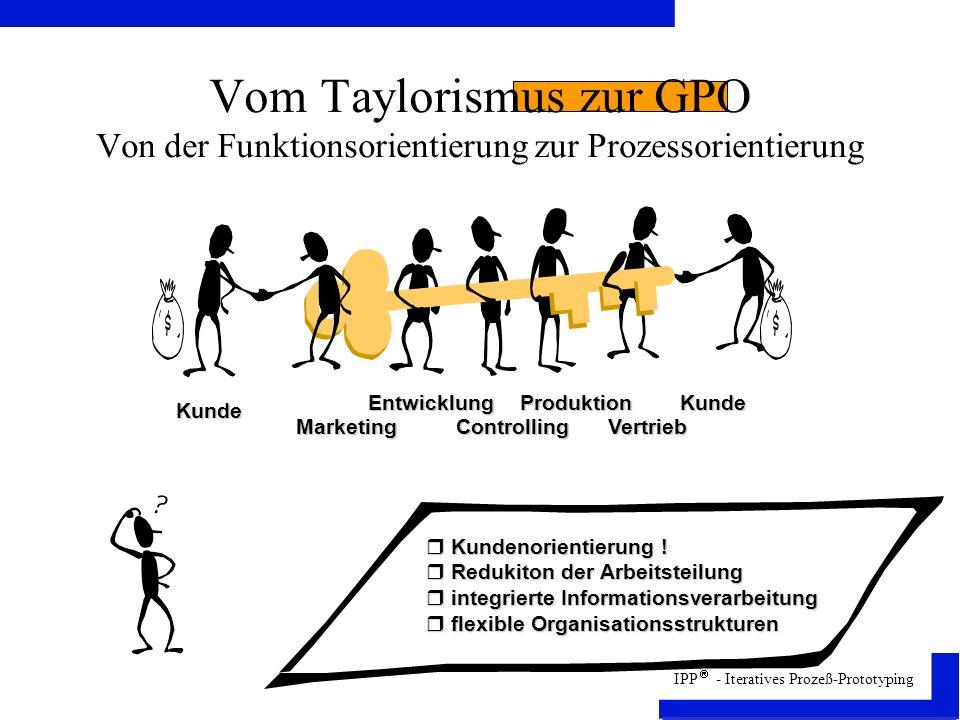 Vom Taylorismus zur GPO Von der Funktionsorientierung zur Prozessorientierung