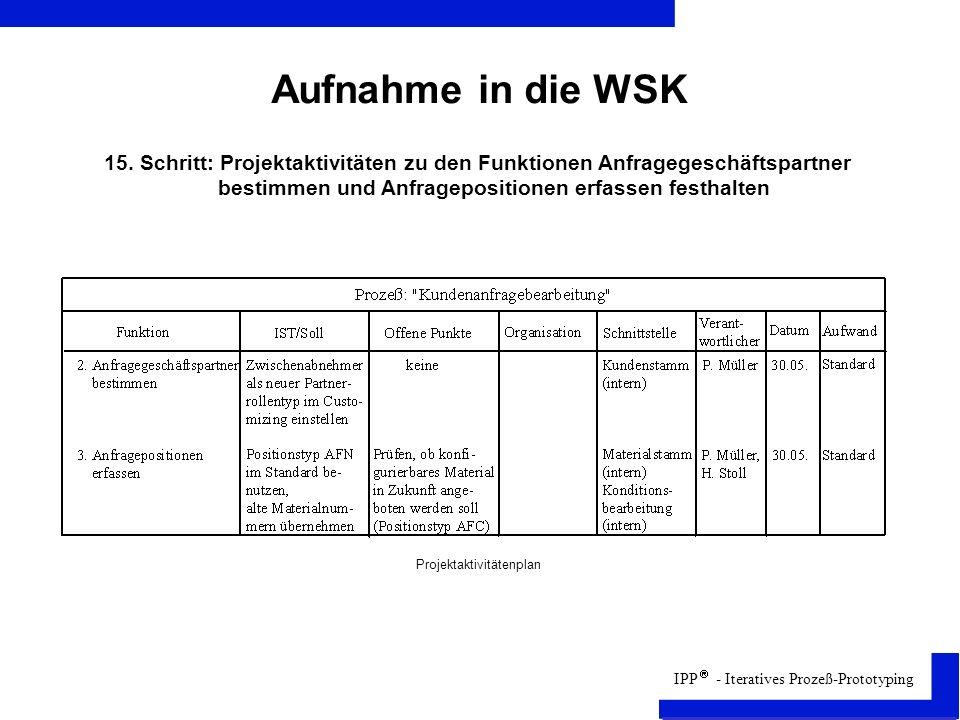 Aufnahme in die WSK 15. Schritt: Projektaktivitäten zu den Funktionen Anfragegeschäftspartner. bestimmen und Anfragepositionen erfassen festhalten.