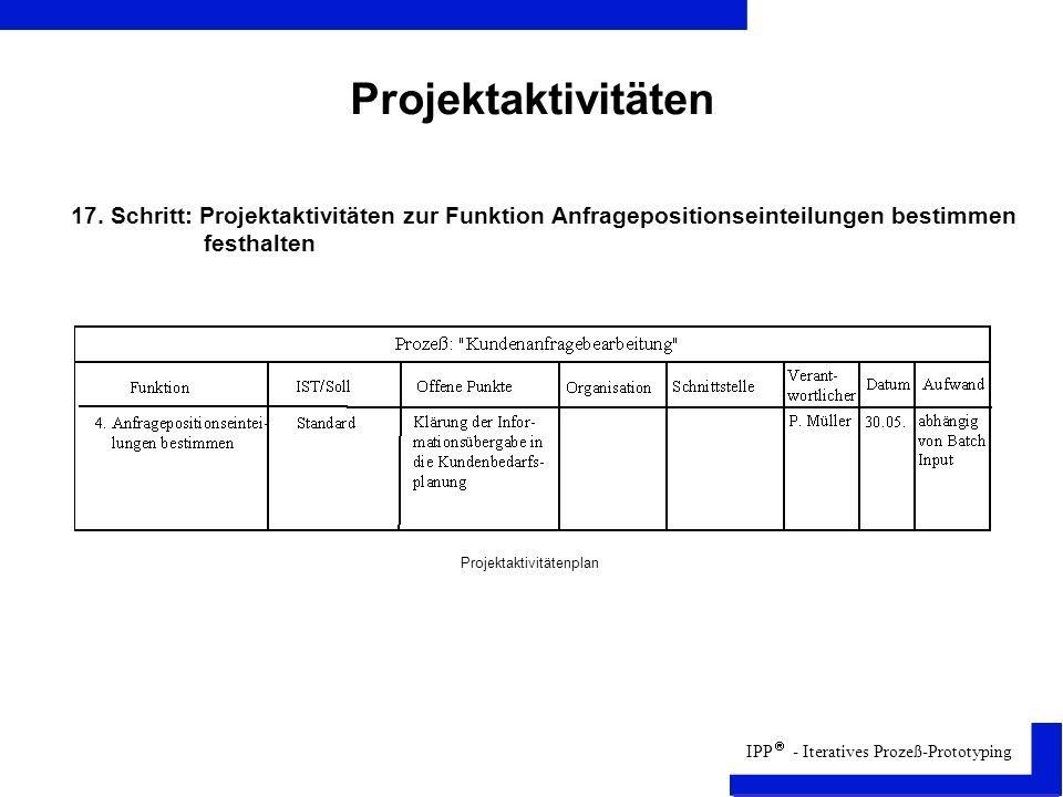 Projektaktivitäten 17. Schritt: Projektaktivitäten zur Funktion Anfragepositionseinteilungen bestimmen.