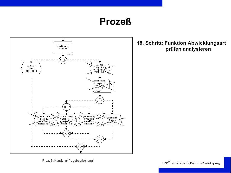 Prozeß 18. Schritt: Funktion Abwicklungsart prüfen analysieren