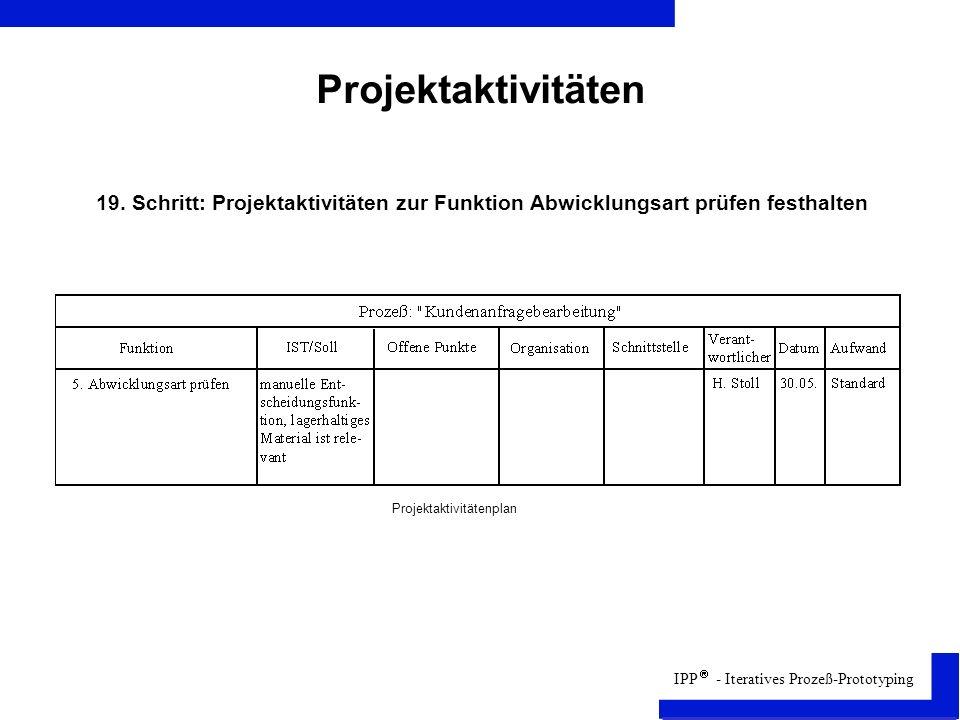 Projektaktivitäten 19. Schritt: Projektaktivitäten zur Funktion Abwicklungsart prüfen festhalten. Projektaktivitätenplan.