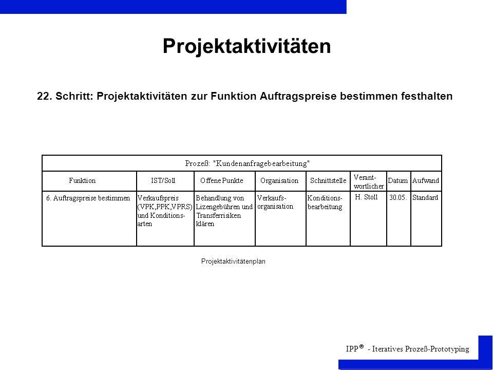 Projektaktivitäten 22. Schritt: Projektaktivitäten zur Funktion Auftragspreise bestimmen festhalten.