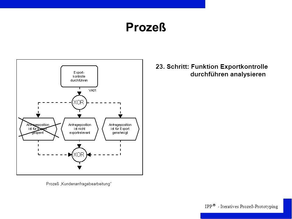 Prozeß 23. Schritt: Funktion Exportkontrolle durchführen analysieren