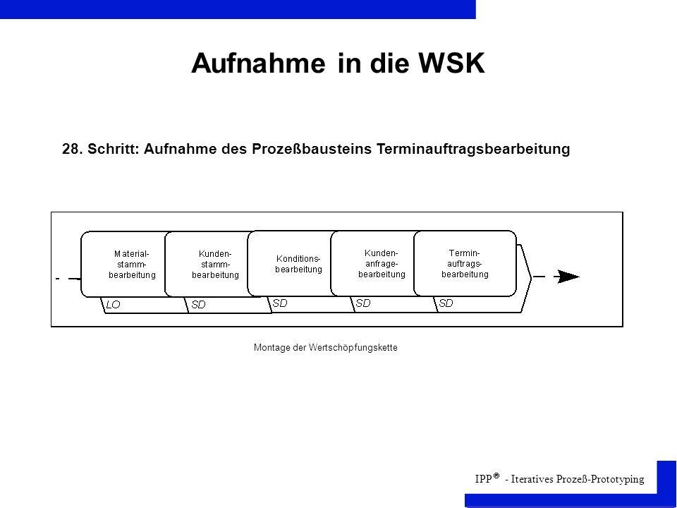 Aufnahme in die WSK 28. Schritt: Aufnahme des Prozeßbausteins Terminauftragsbearbeitung. Montage der Wertschöpfungskette.