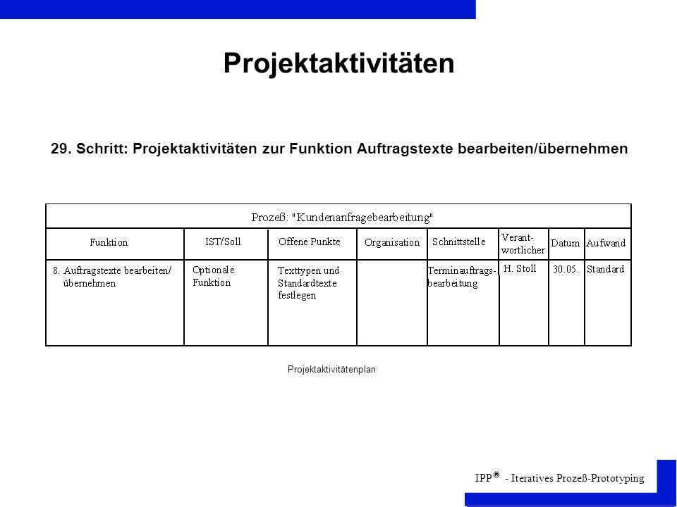 Projektaktivitäten 29. Schritt: Projektaktivitäten zur Funktion Auftragstexte bearbeiten/übernehmen.