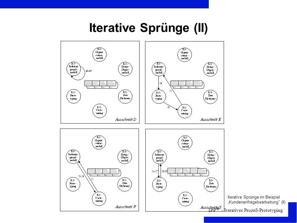 Iterative Sprünge (II)
