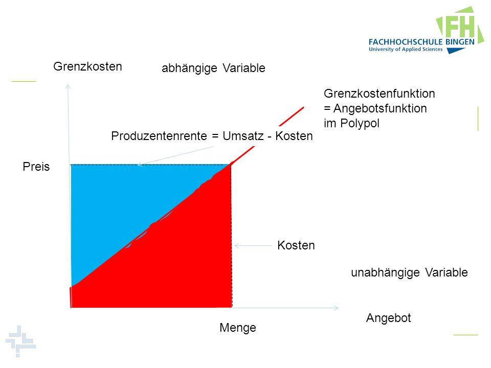Grenzkosten abhängige Variable. Grenzkostenfunktion. = Angebotsfunktion. im Polypol. Produzentenrente = Umsatz - Kosten.