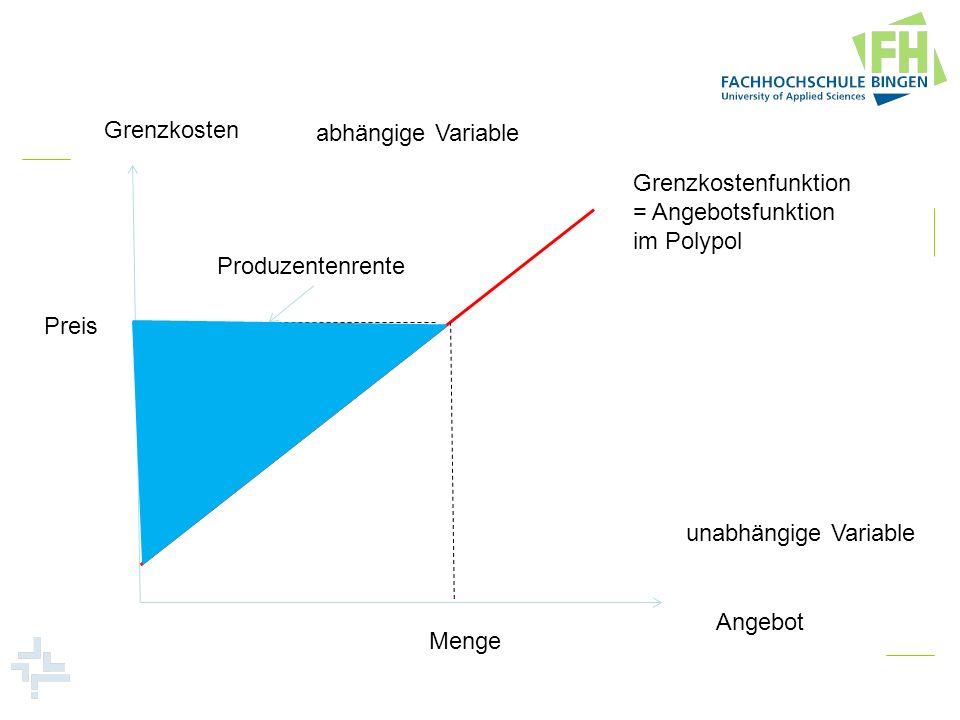 Grenzkosten abhängige Variable. Grenzkostenfunktion. = Angebotsfunktion. im Polypol. Produzentenrente.