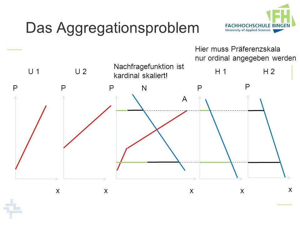 Das Aggregationsproblem