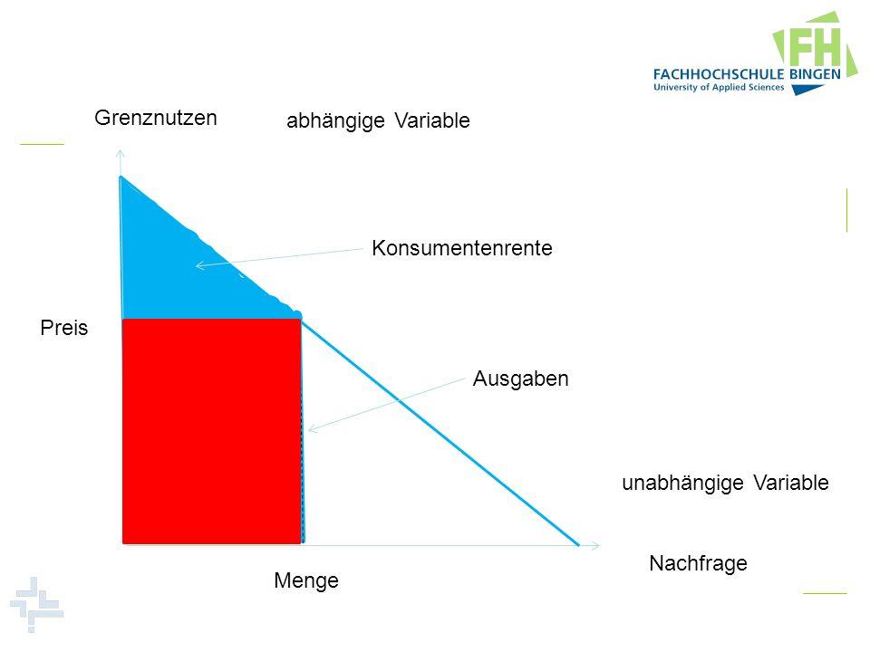 Grenznutzen abhängige Variable Konsumentenrente Preis Ausgaben unabhängige Variable Nachfrage Menge
