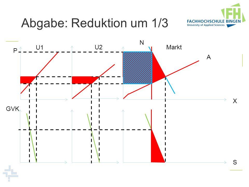 Abgabe: Reduktion um 1/3 N U1 U2 Markt P A X GVK S