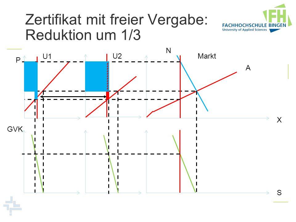Zertifikat mit freier Vergabe: Reduktion um 1/3
