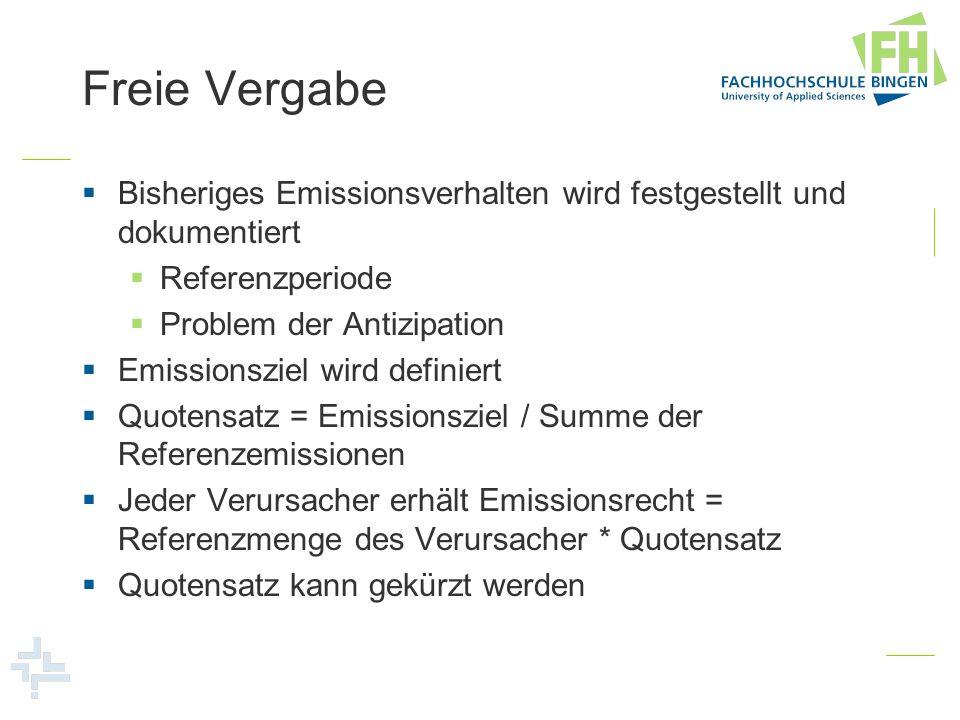Freie Vergabe Bisheriges Emissionsverhalten wird festgestellt und dokumentiert. Referenzperiode. Problem der Antizipation.