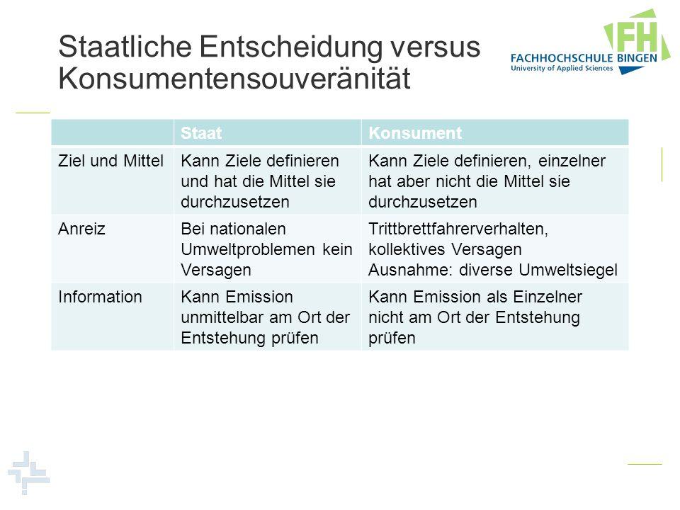Staatliche Entscheidung versus Konsumentensouveränität