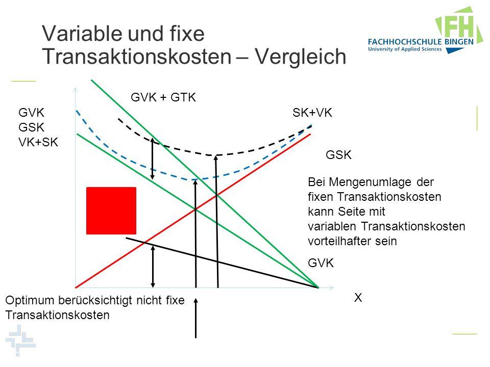 Variable und fixe Transaktionskosten – Vergleich