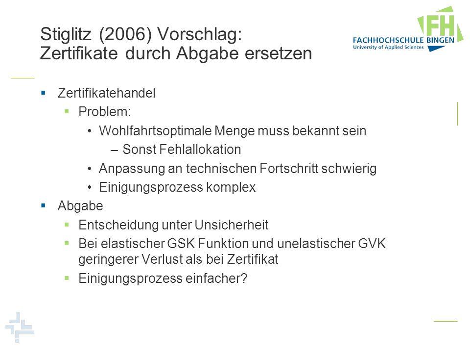 Stiglitz (2006) Vorschlag: Zertifikate durch Abgabe ersetzen