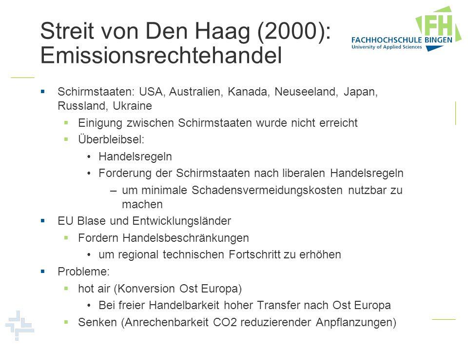 Streit von Den Haag (2000): Emissionsrechtehandel