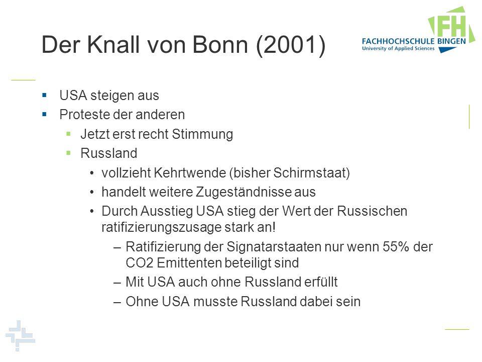 Der Knall von Bonn (2001) USA steigen aus Proteste der anderen