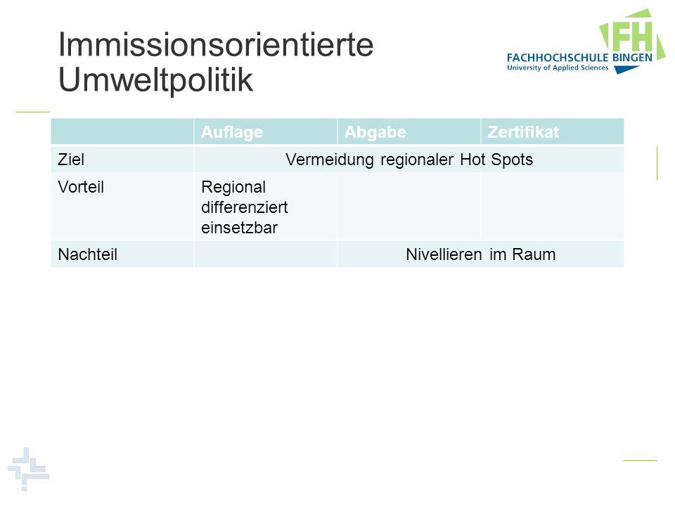Immissionsorientierte Umweltpolitik