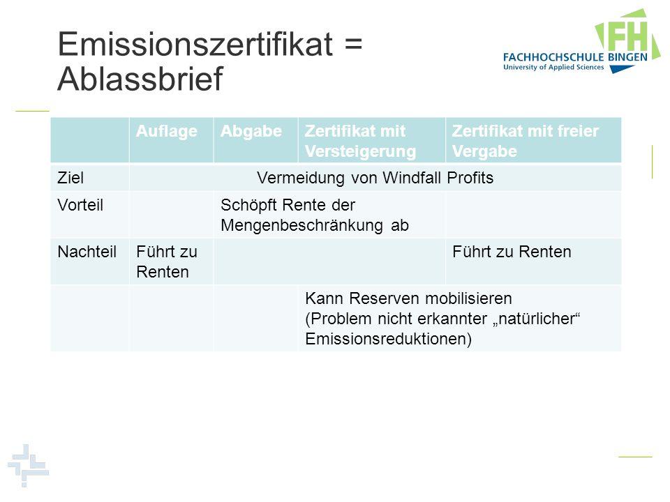 Emissionszertifikat = Ablassbrief