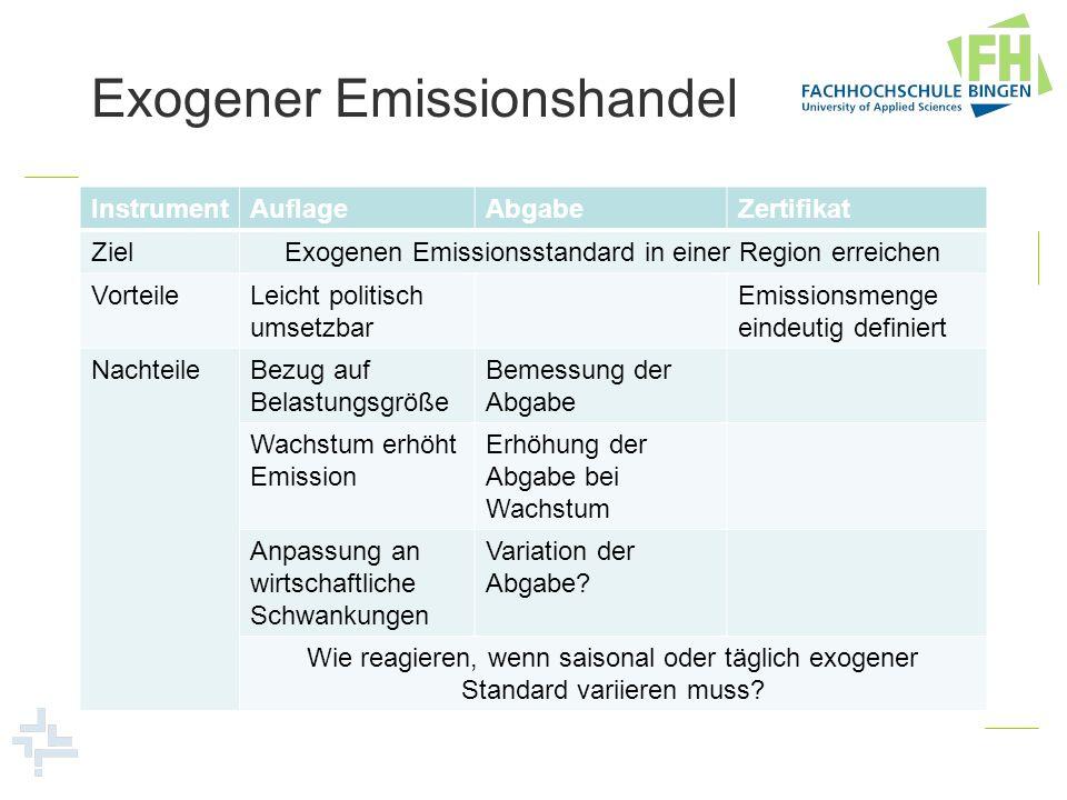 Exogener Emissionshandel