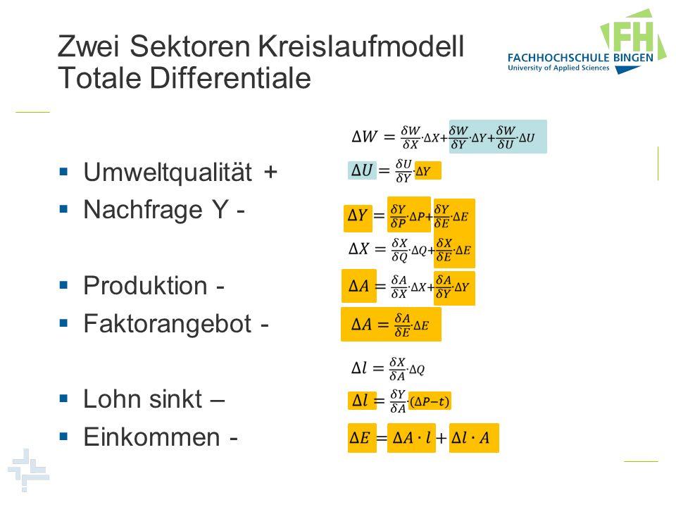 Zwei Sektoren Kreislaufmodell Totale Differentiale