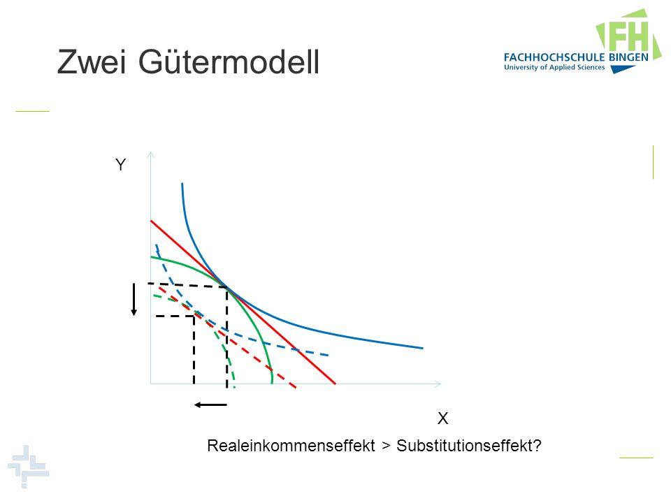 Zwei Gütermodell Y X Realeinkommenseffekt > Substitutionseffekt