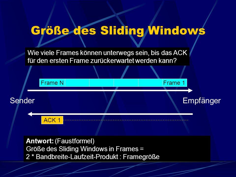 Größe des Sliding Windows