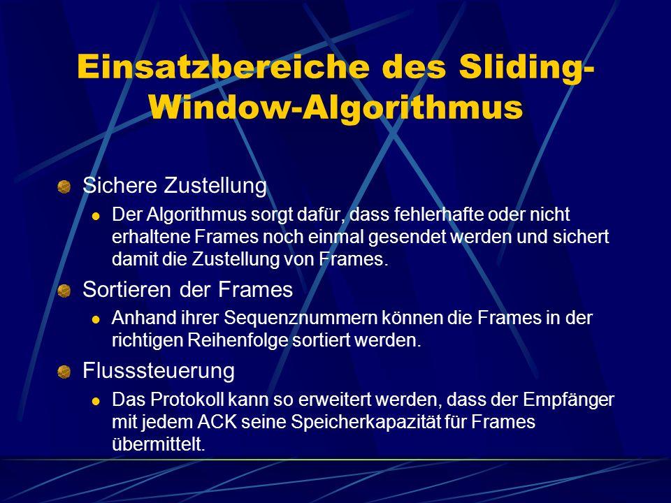 Einsatzbereiche des Sliding-Window-Algorithmus