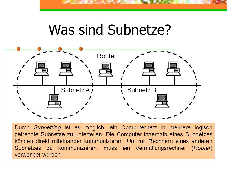 Was sind Subnetze Router Subnetz A Subnetz B