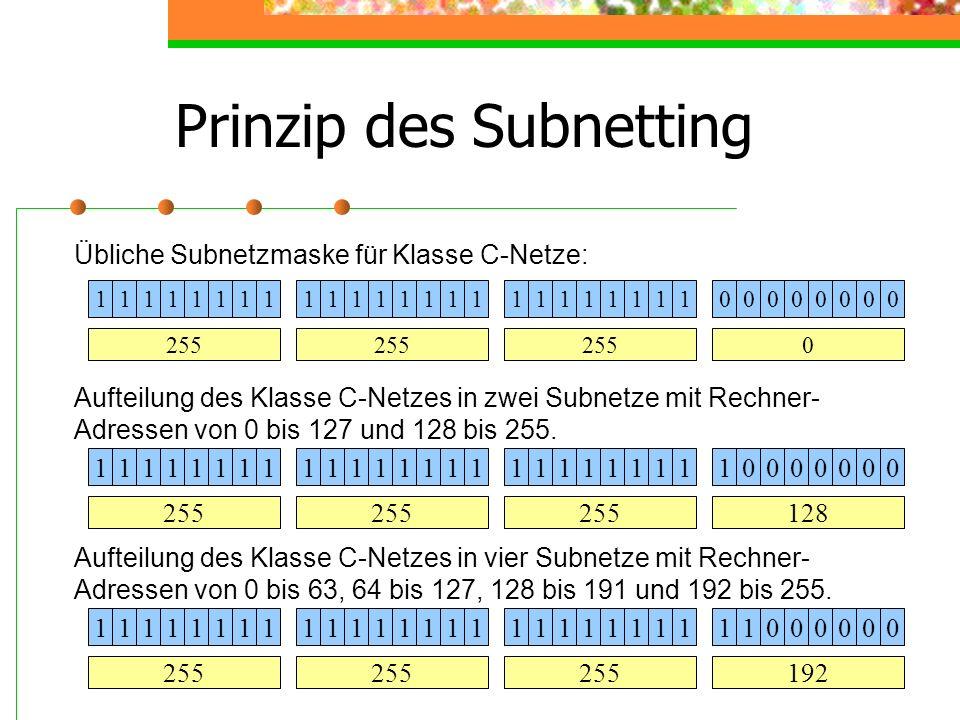 Prinzip des Subnetting