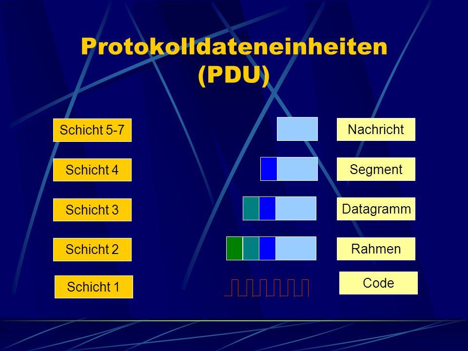 Protokolldateneinheiten (PDU)