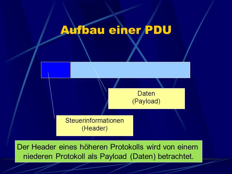 Aufbau einer PDU Der Header eines höheren Protokolls wird von einem